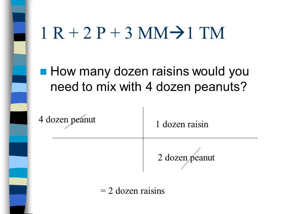 1 R + 2 P + 3 MM1 TM How many dozen raisins would you need to mix with 4 dozen peanuts 4 dozen peanut.