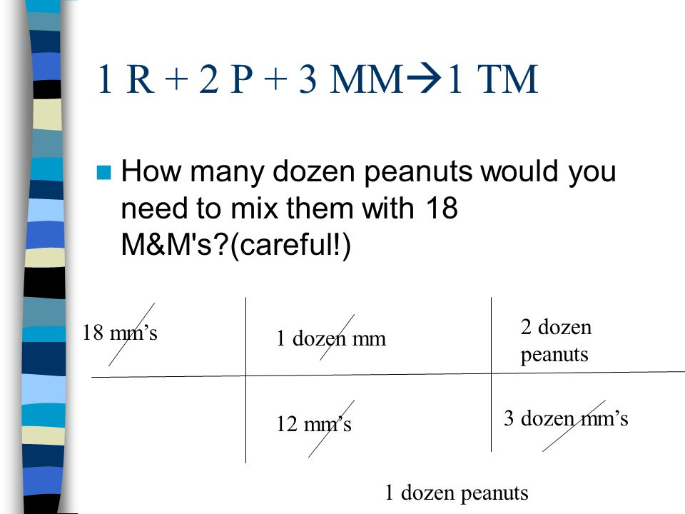 1 R + 2 P + 3 MM1 TM How many dozen peanuts would you need to mix them with 18 M&M s (careful!) 2 dozen peanuts.