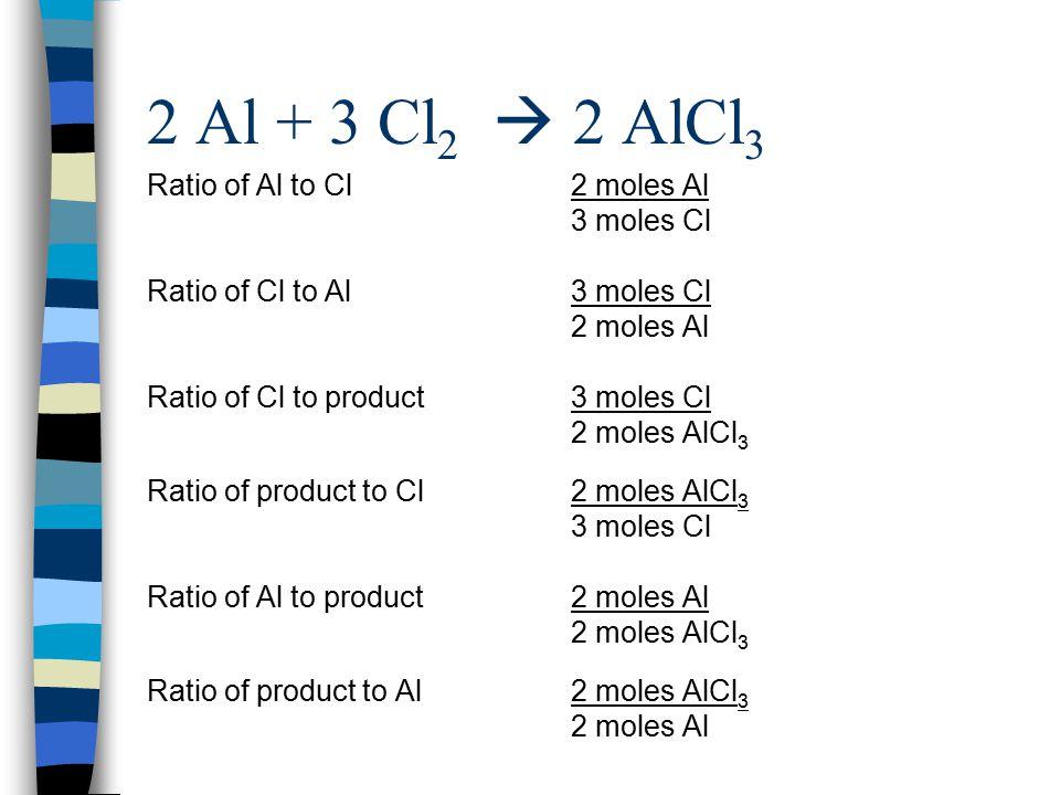 2 Al + 3 Cl2  2 AlCl3 Ratio of Al to Cl 2 moles Al 3 moles Cl