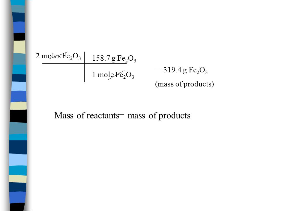 Mass of reactants= mass of products