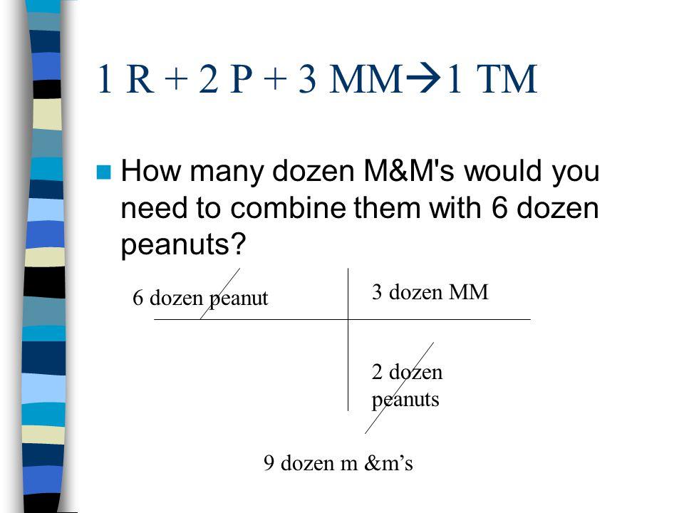 1 R + 2 P + 3 MM1 TM How many dozen M&M s would you need to combine them with 6 dozen peanuts 3 dozen MM.