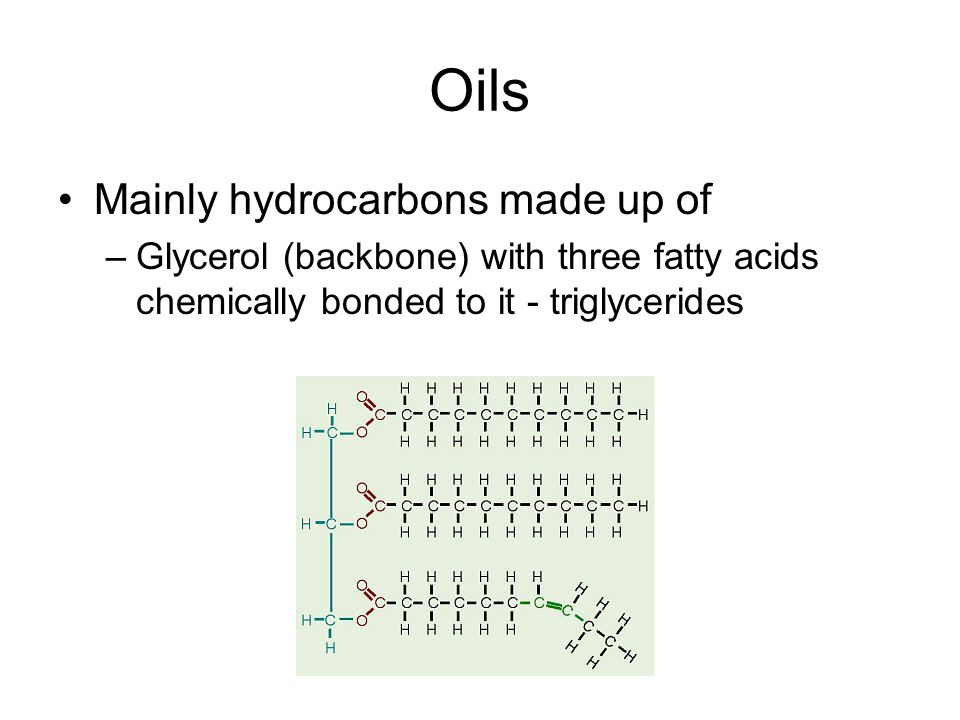Oils Mainly hydrocarbons made up of