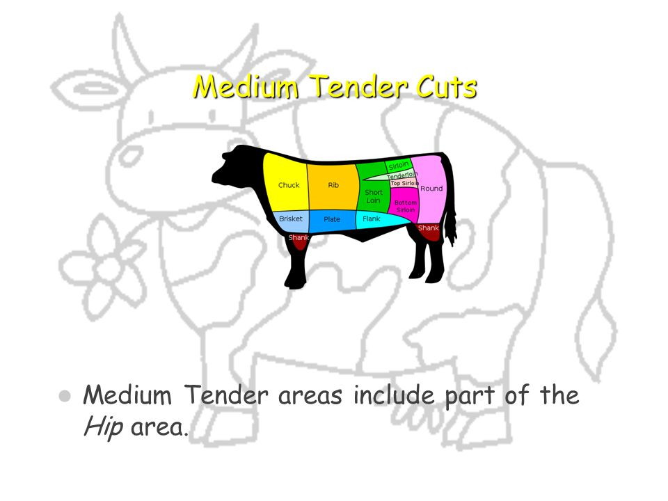 Medium Tender Cuts Medium Tender areas include part of the Hip area.