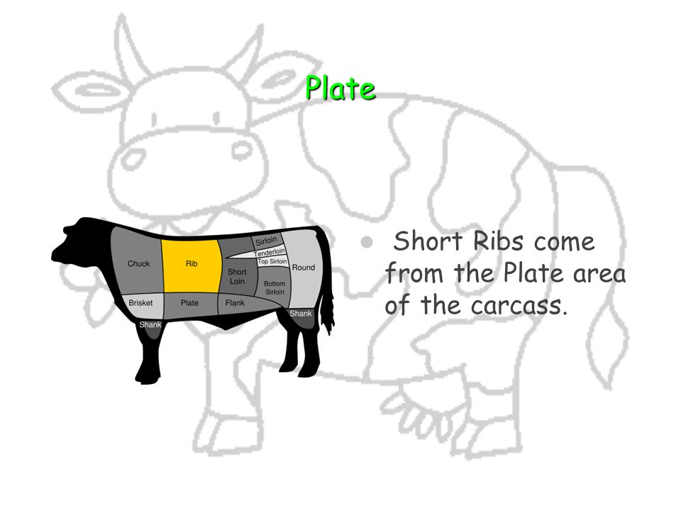 Plate Short Ribs come from the Plate area of the carcass.