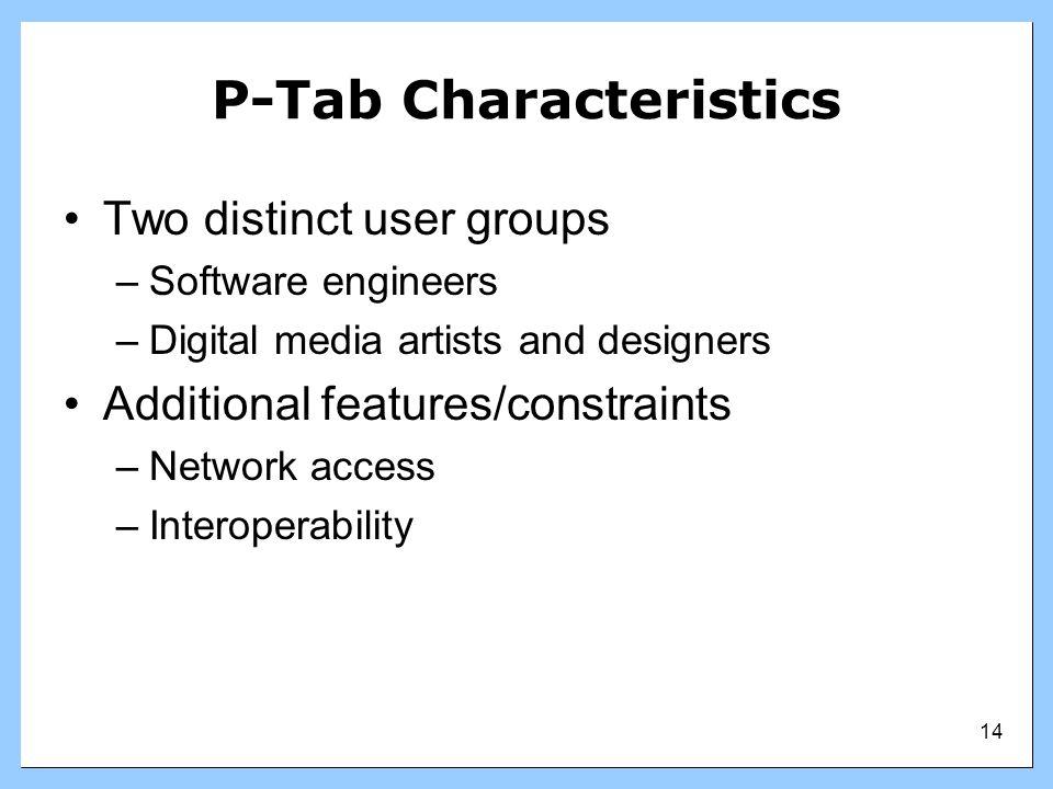 P-Tab Characteristics