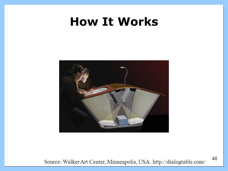 How It Works It works via rear-projection as you can see here. A camera on the ceiling analyzes hand motion.
