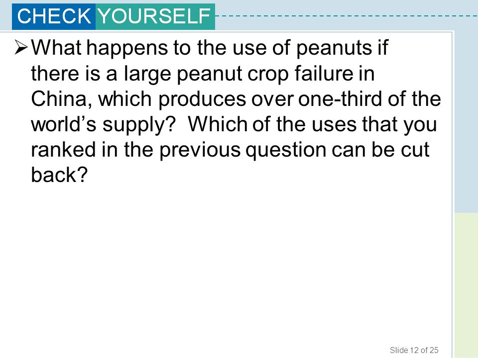 What happens to the use of peanuts if there is a large peanut crop failure in China, which produces over one-third of the world's supply Which of the uses that you ranked in the previous question can be cut back