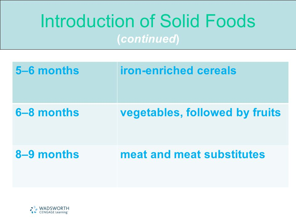 Introduction of Solid Foods (continued)