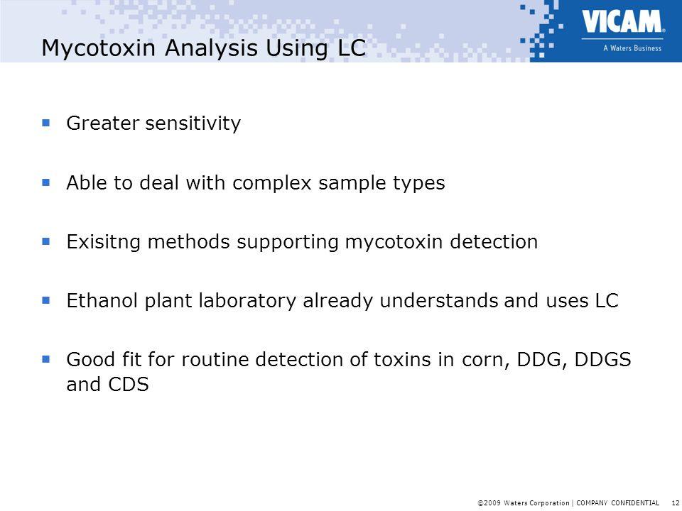 Mycotoxin Analysis Using LC