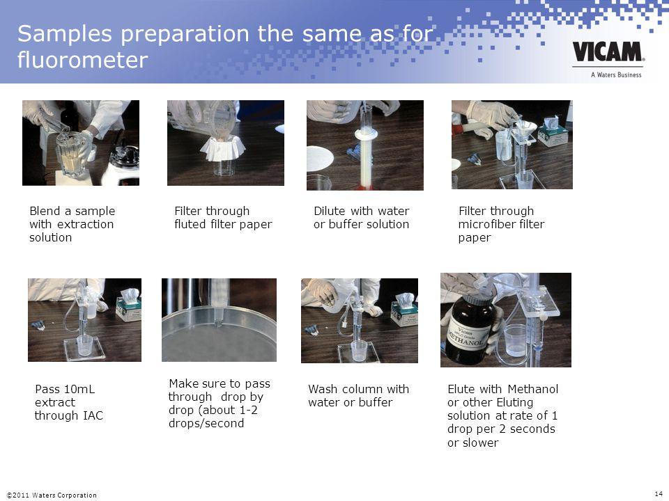 Samples preparation the same as for fluorometer