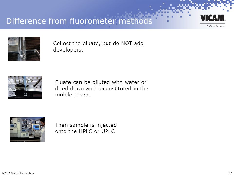 Difference from fluorometer methods