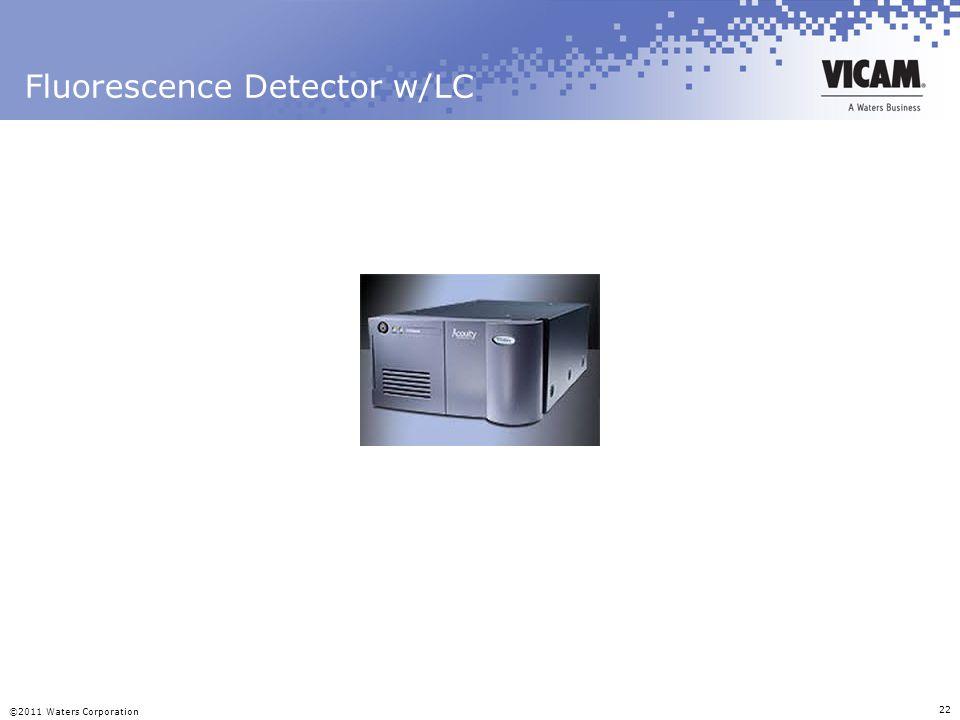 Fluorescence Detector w/LC