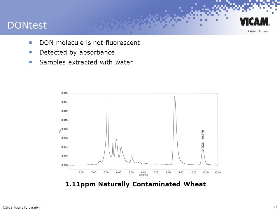 1.11ppm Naturally Contaminated Wheat