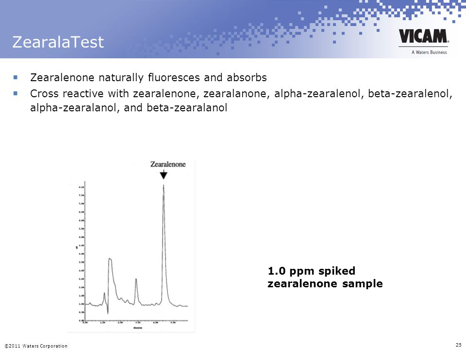 ZearalaTest Zearalenone naturally fluoresces and absorbs