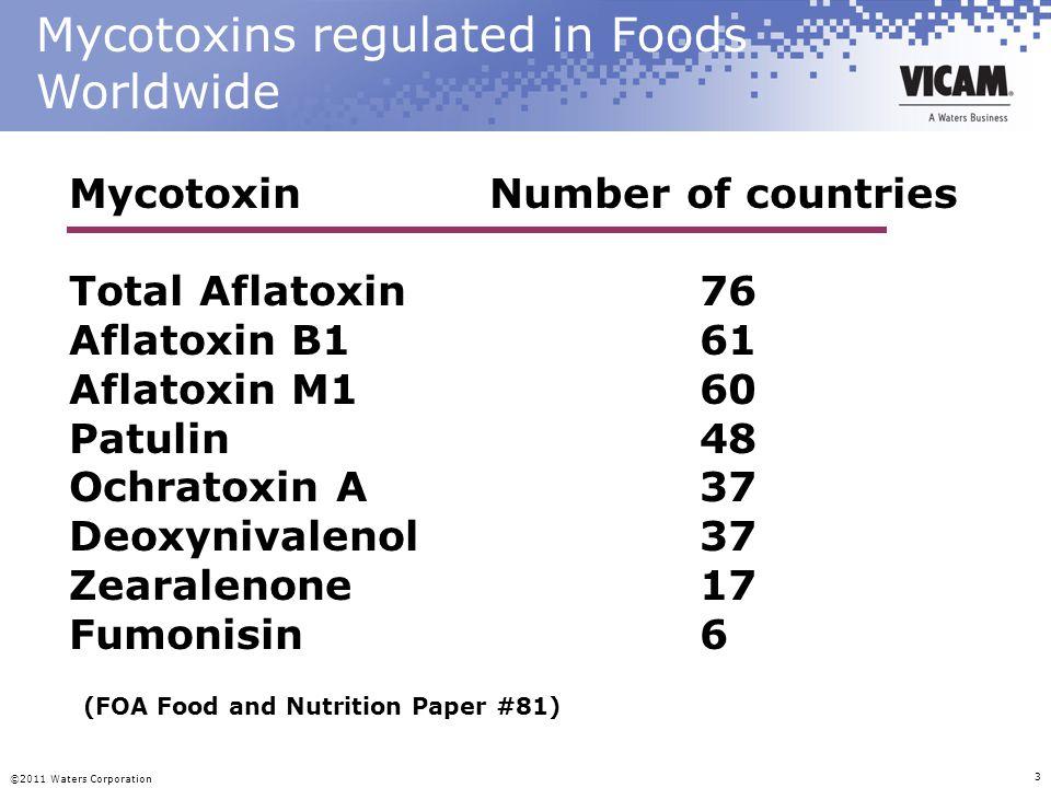 Mycotoxins regulated in Foods Worldwide
