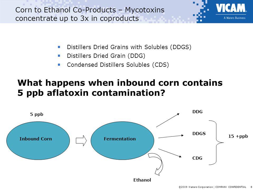 What happens when inbound corn contains 5 ppb aflatoxin contamination