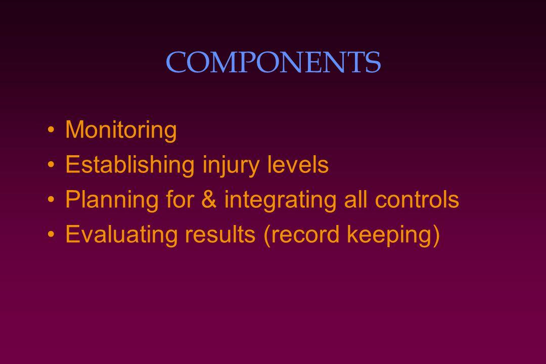 COMPONENTS Monitoring Establishing injury levels