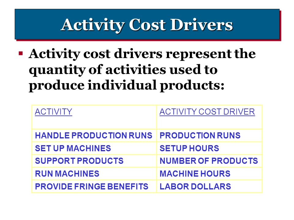 Activity Cost Drivers Activity cost drivers represent the quantity of activities used to produce individual products: