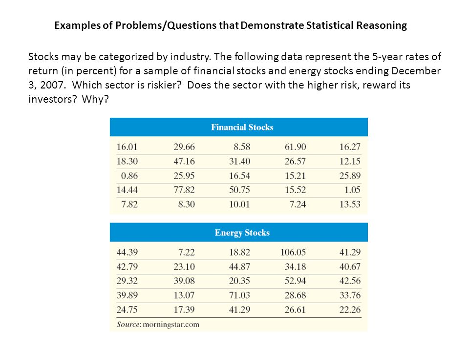 Examples of Problems/Questions that Demonstrate Statistical Reasoning