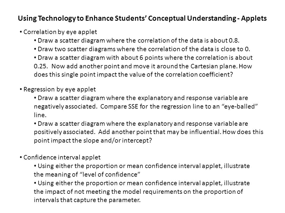 Using Technology to Enhance Students' Conceptual Understanding - Applets