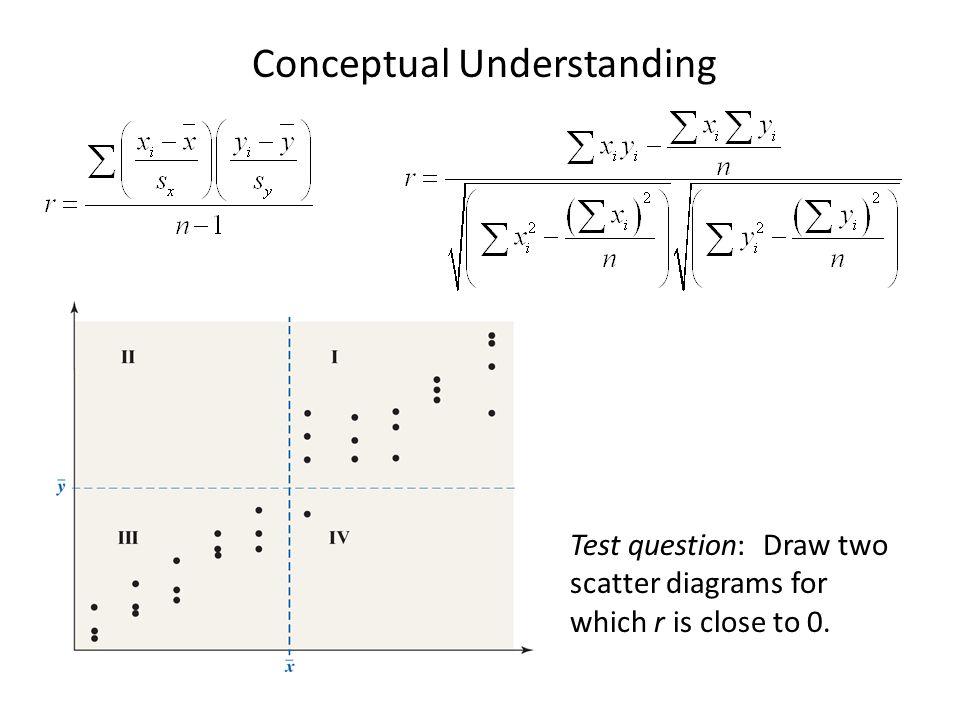 Conceptual Understanding