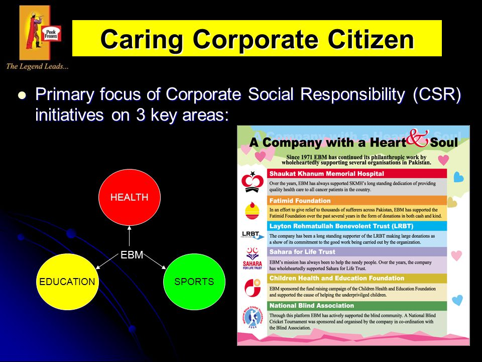 Caring Corporate Citizen