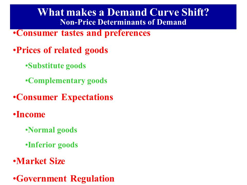 What makes a Demand Curve Shift Non-Price Determinants of Demand