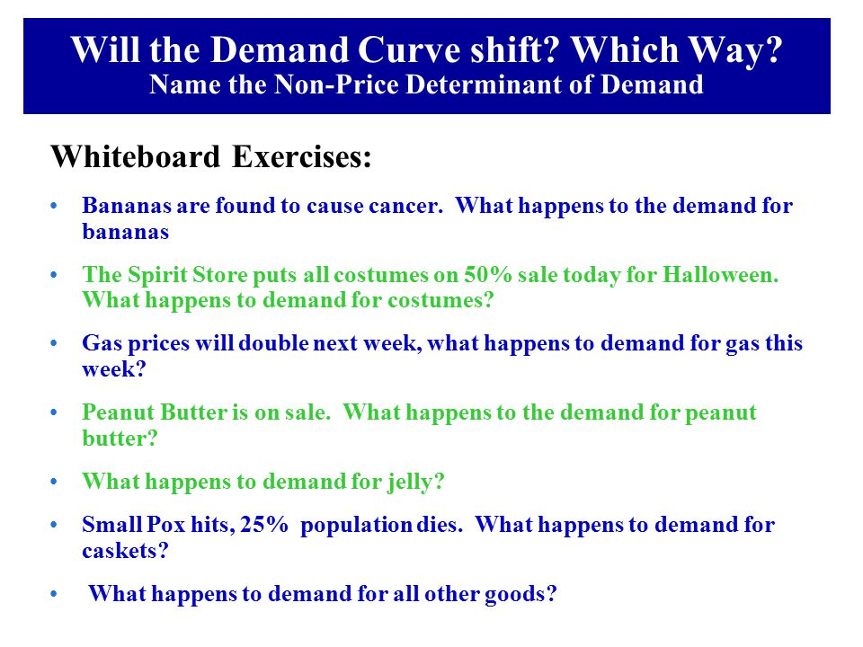 Will the Demand Curve shift. Which Way