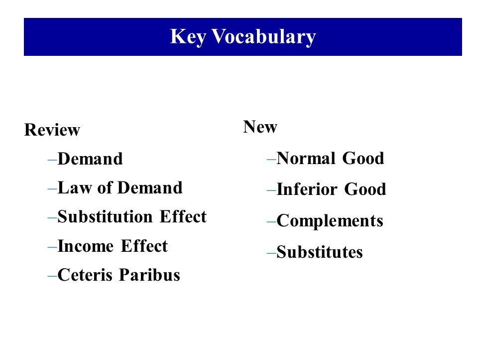 Key Vocabulary Key Vocabulary New Review Normal Good Demand
