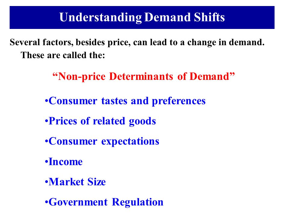 Understanding Demand Shifts Non-price Determinants of Demand