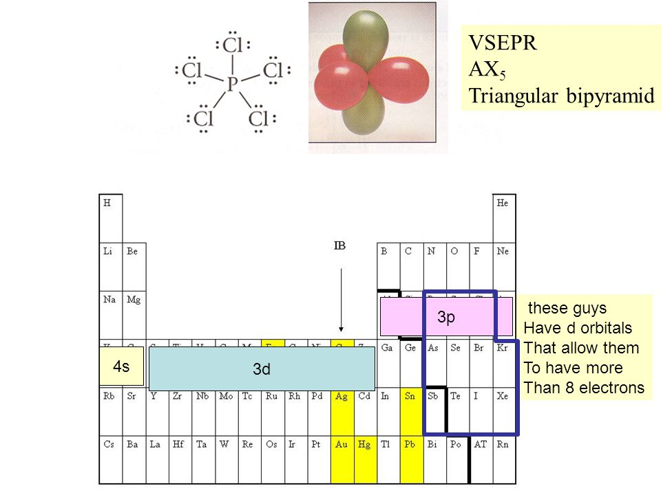 VSEPR AX5 Triangular bipyramid these guys 3p Have d orbitals