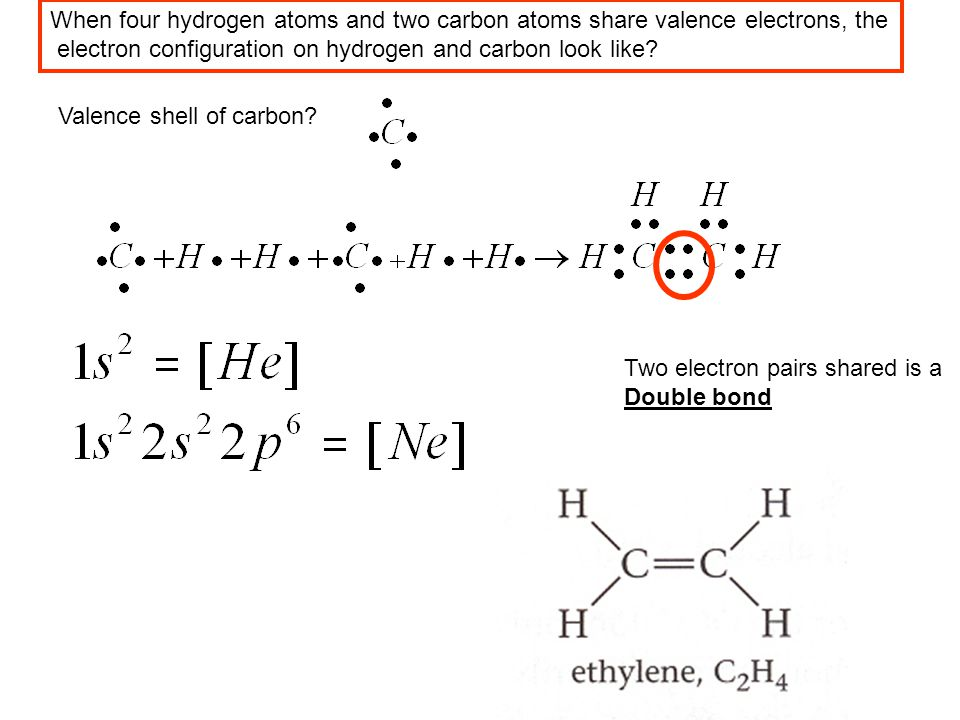 When four hydrogen atoms and two carbon atoms share valence electrons, the