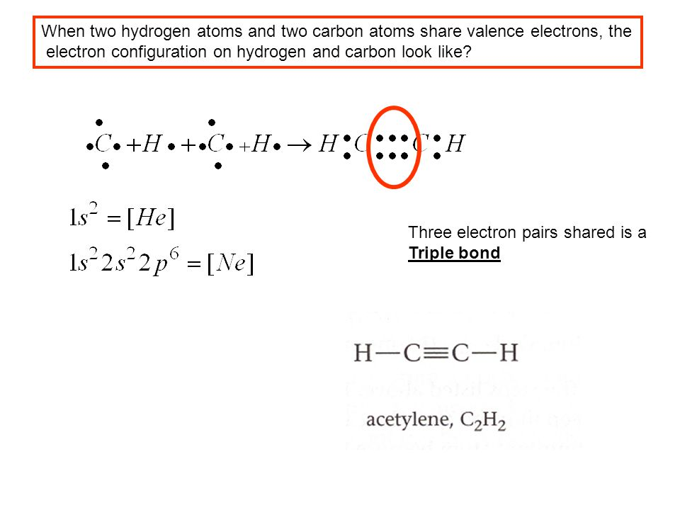 When two hydrogen atoms and two carbon atoms share valence electrons, the