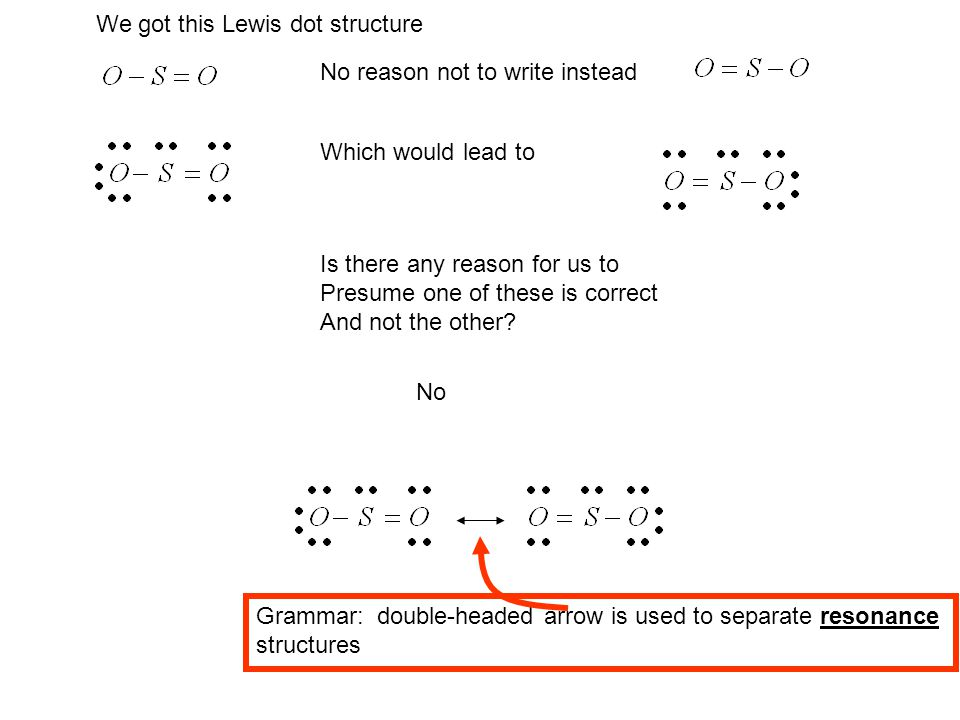 We got this Lewis dot structure