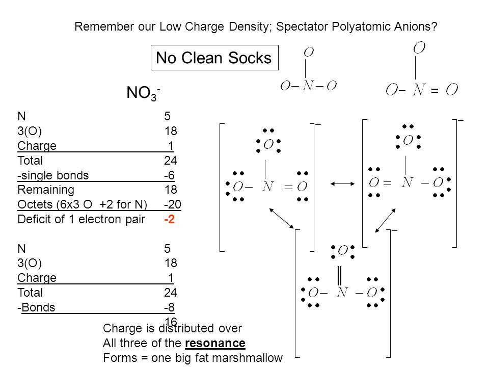 Remember our Low Charge Density; Spectator Polyatomic Anions