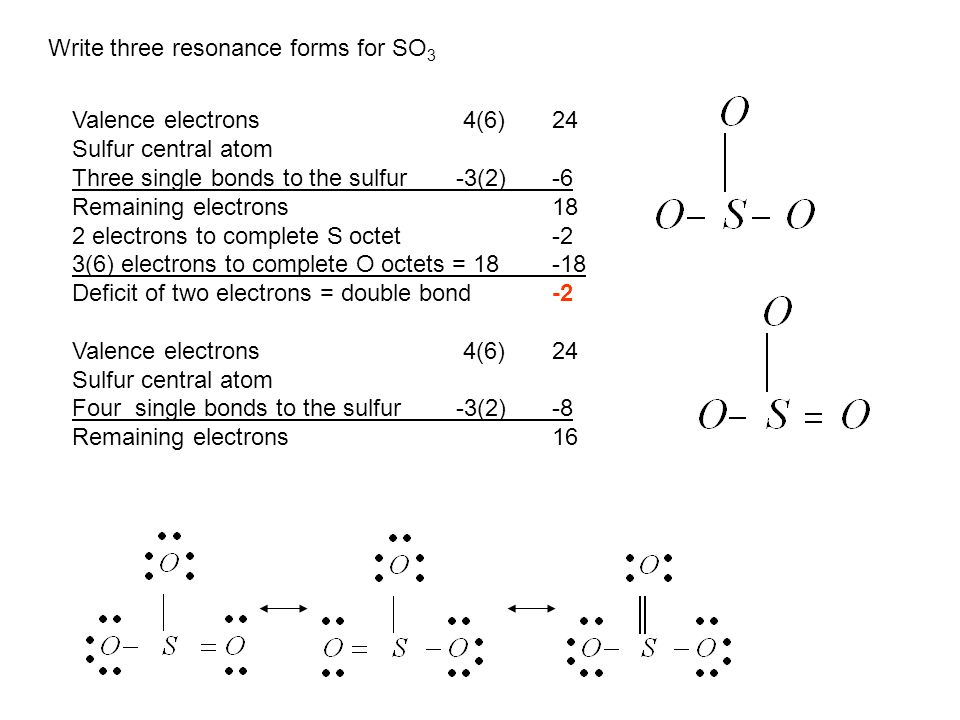 Write three resonance forms for SO3