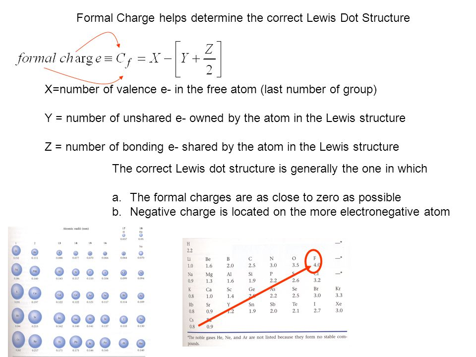 Formal Charge helps determine the correct Lewis Dot Structure