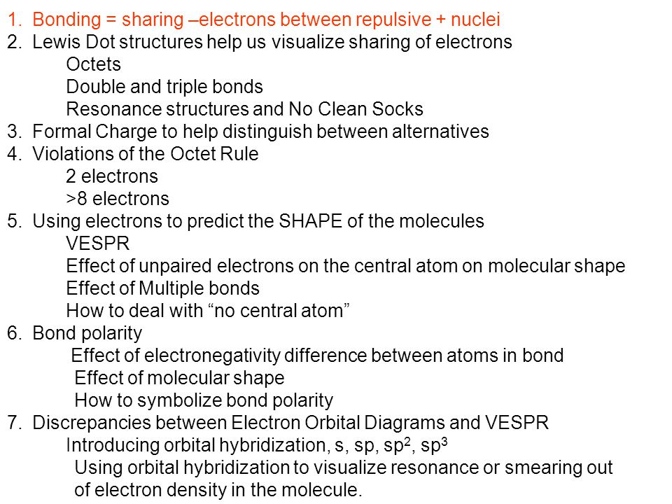 Bonding = sharing –electrons between repulsive + nuclei