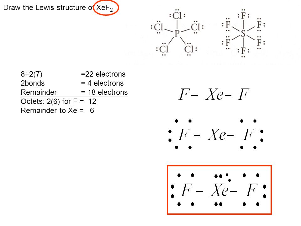 Draw the Lewis structure of XeF2