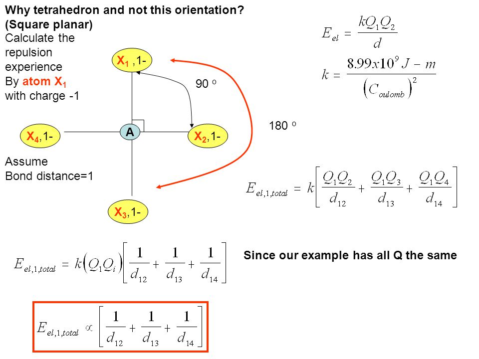 Why tetrahedron and not this orientation