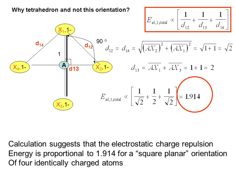 Calculation suggests that the electrostatic charge repulsion