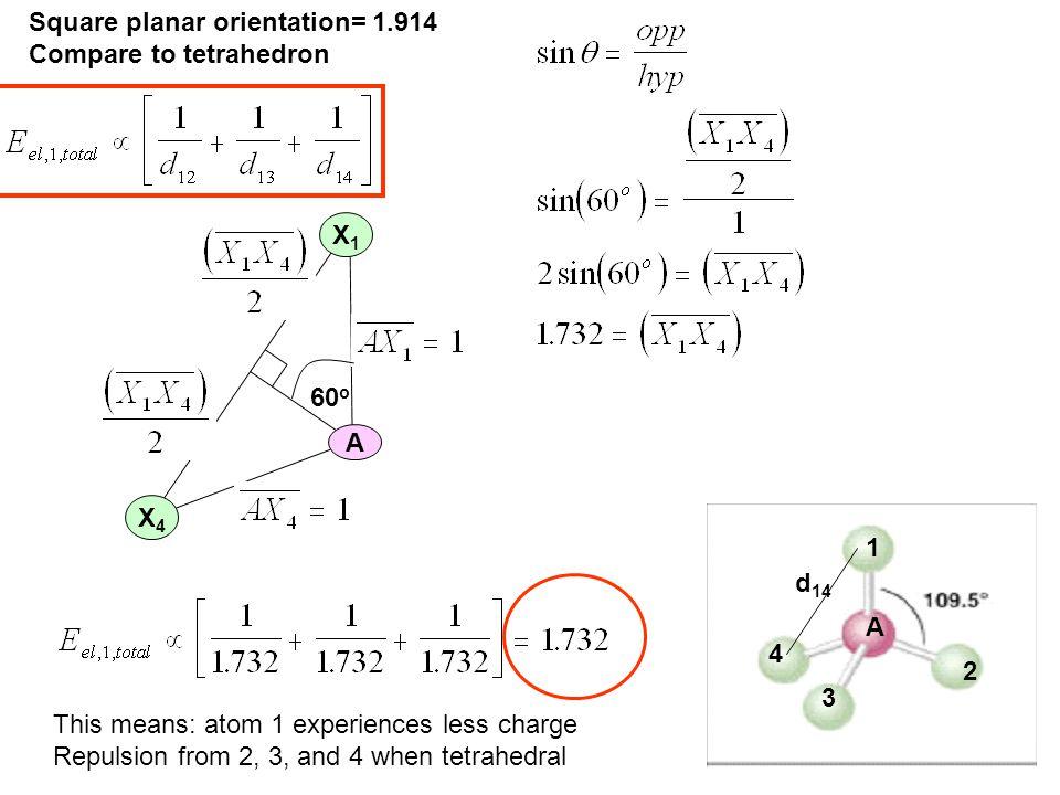 Square planar orientation= 1.914