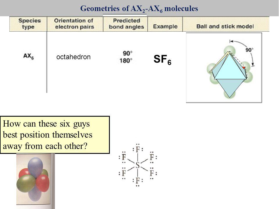 Geometries of AX2-AX6 molecules