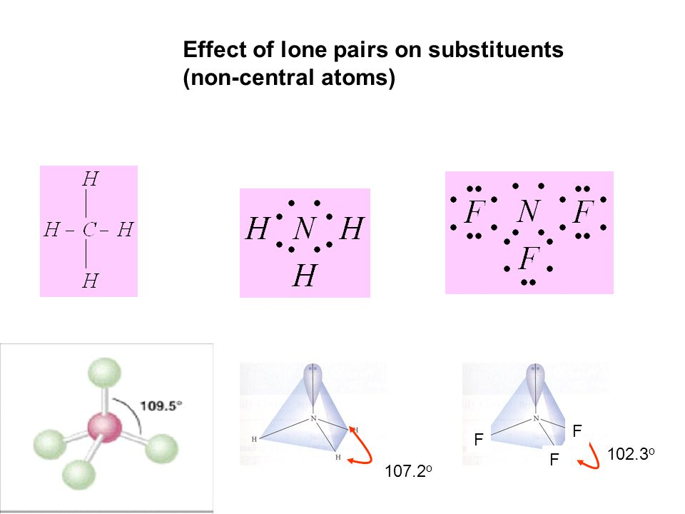 Effect of lone pairs on substituents (non-central atoms)