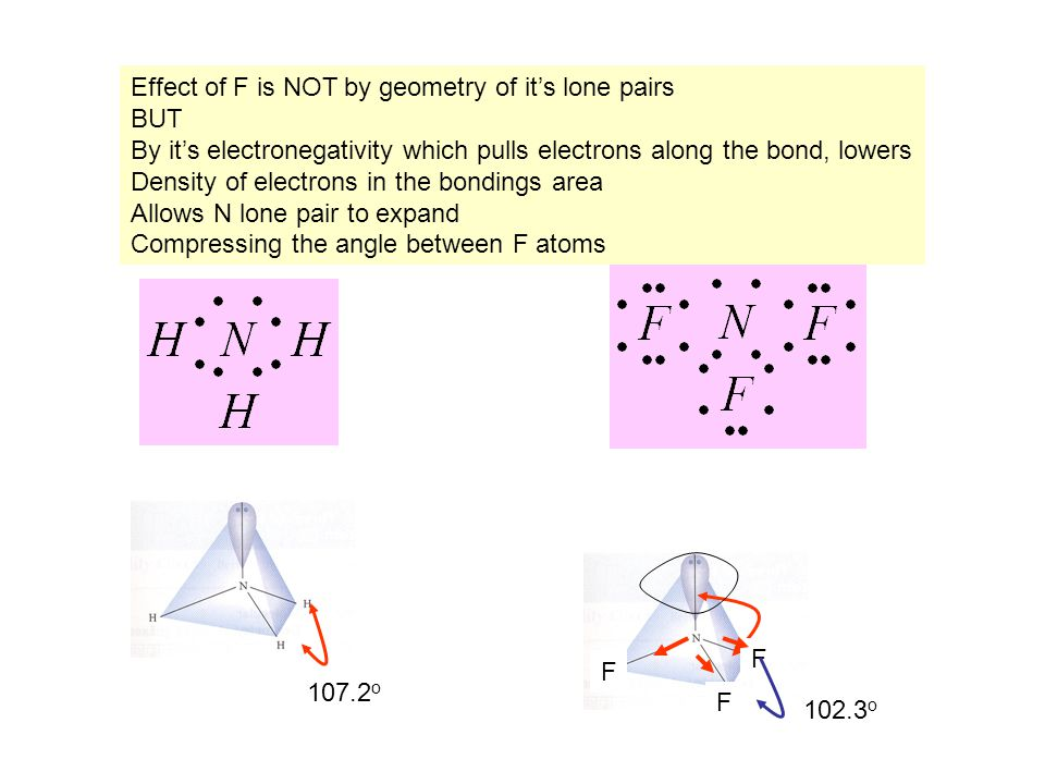 Effect of F is NOT by geometry of it's lone pairs