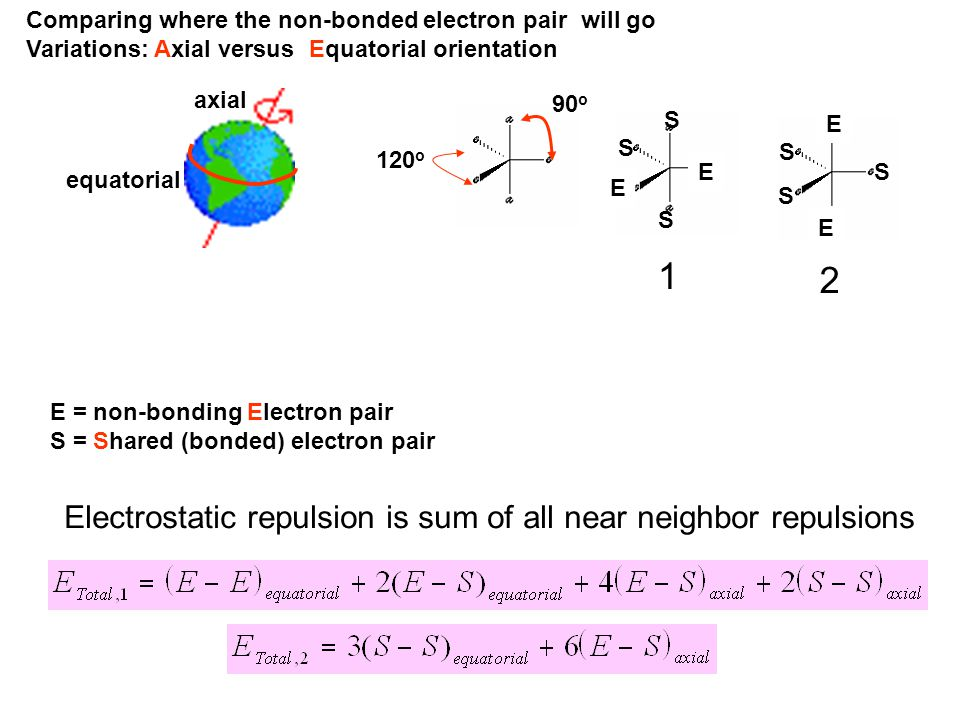 1 2 Electrostatic repulsion is sum of all near neighbor repulsions
