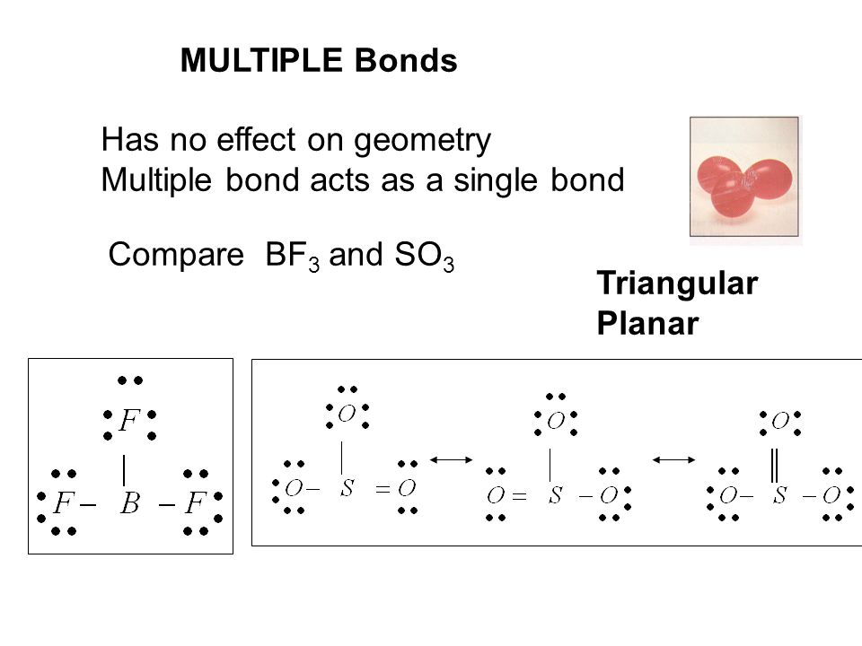 MULTIPLE Bonds Has no effect on geometry. Multiple bond acts as a single bond. Compare BF3 and SO3.