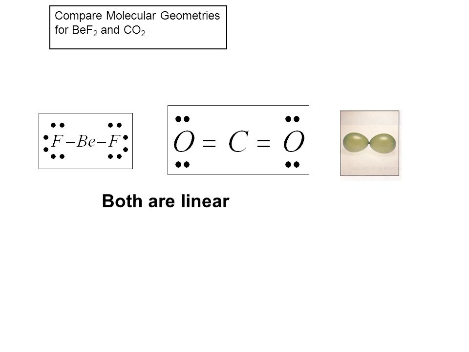 Compare Molecular Geometries