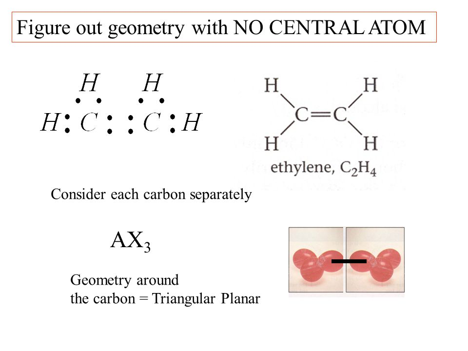AX3 Figure out geometry with NO CENTRAL ATOM