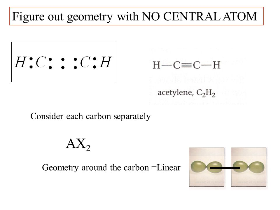 AX2 Figure out geometry with NO CENTRAL ATOM